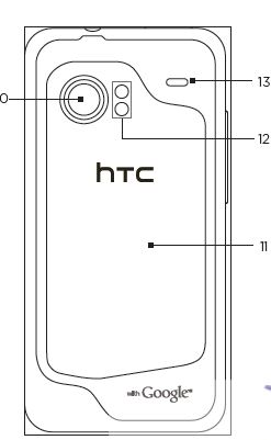 Android Incredible News Leaks: HTC Incredible  Specs Incredible with Tethering Due 4/25 or 29