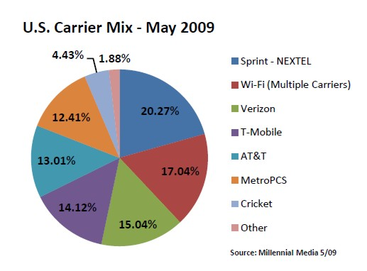 milenialcarriers.jpg