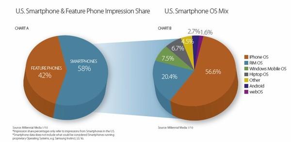 smartphonefeaturephonemix.jpg