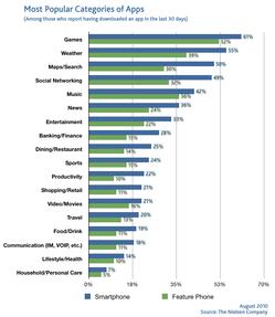 popular-app-categories.png