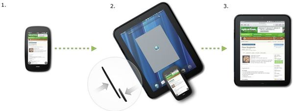 HP TouchPad Touches webOS Synergy with Pre3, Veer & More