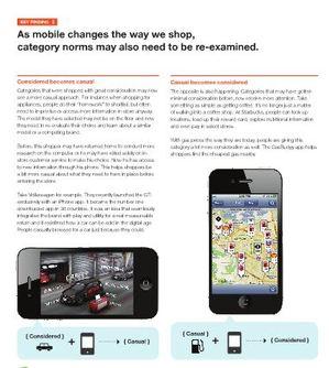 MobilesShopping.JPG