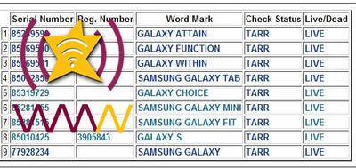 Samsung Galaxy S II News: Attain, Within & Function Information Attained from Within U.S. Trademarks Fit to Function Soon?