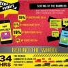 TeleNav Smartphone Study